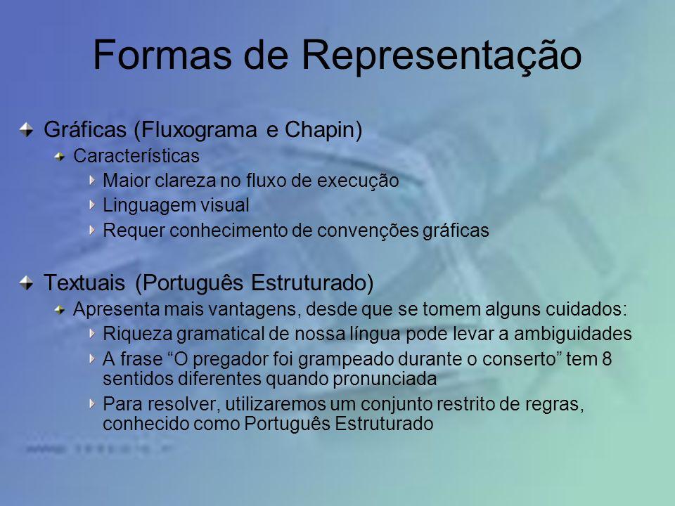 Formas de Representação Gráficas (Fluxograma e Chapin) Características Maior clareza no fluxo de execução Linguagem visual Requer conhecimento de conv
