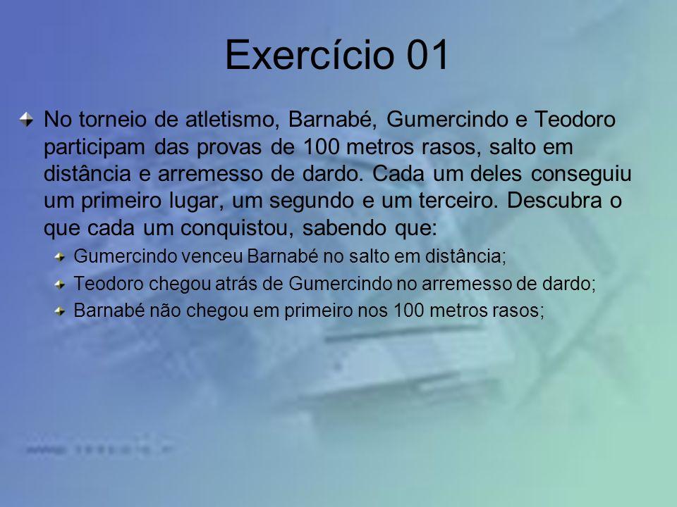 Exercício 01 No torneio de atletismo, Barnabé, Gumercindo e Teodoro participam das provas de 100 metros rasos, salto em distância e arremesso de dardo