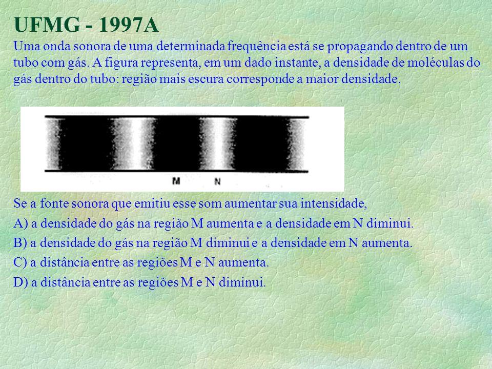 UFMG - 1997A Uma onda sonora de uma determinada frequência está se propagando dentro de um tubo com gás. A figura representa, em um dado instante, a d