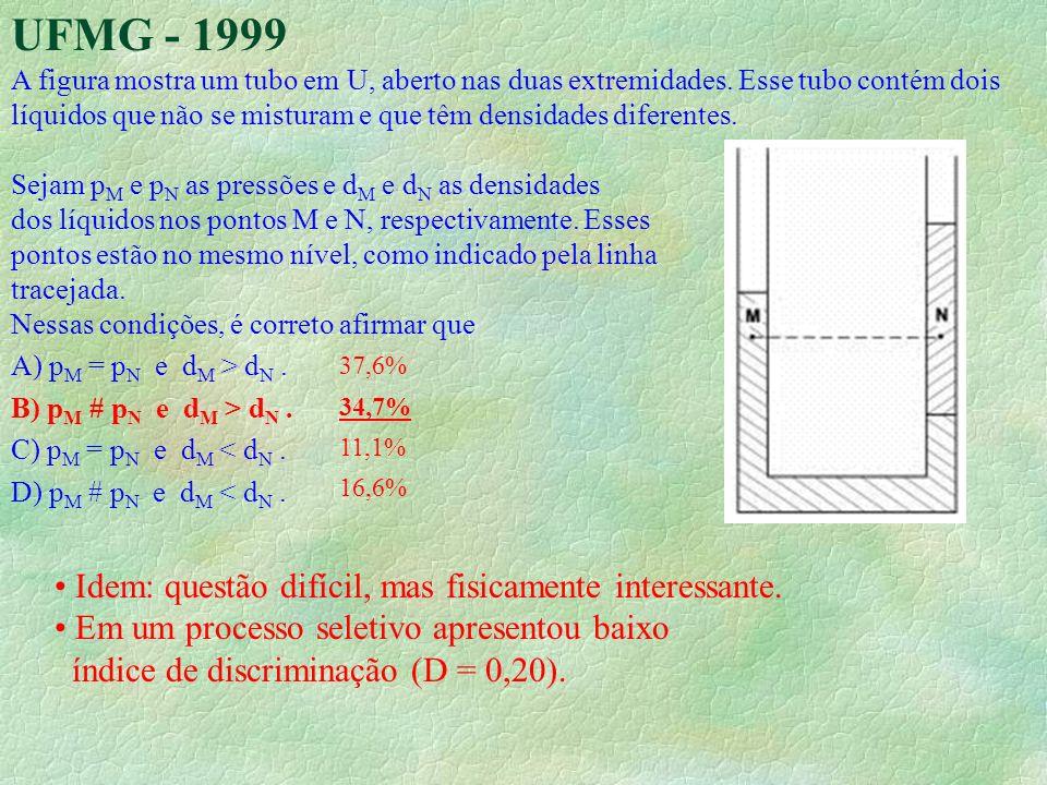 UFMG - 1999 A figura mostra um tubo em U, aberto nas duas extremidades. Esse tubo contém dois líquidos que não se misturam e que têm densidades difere