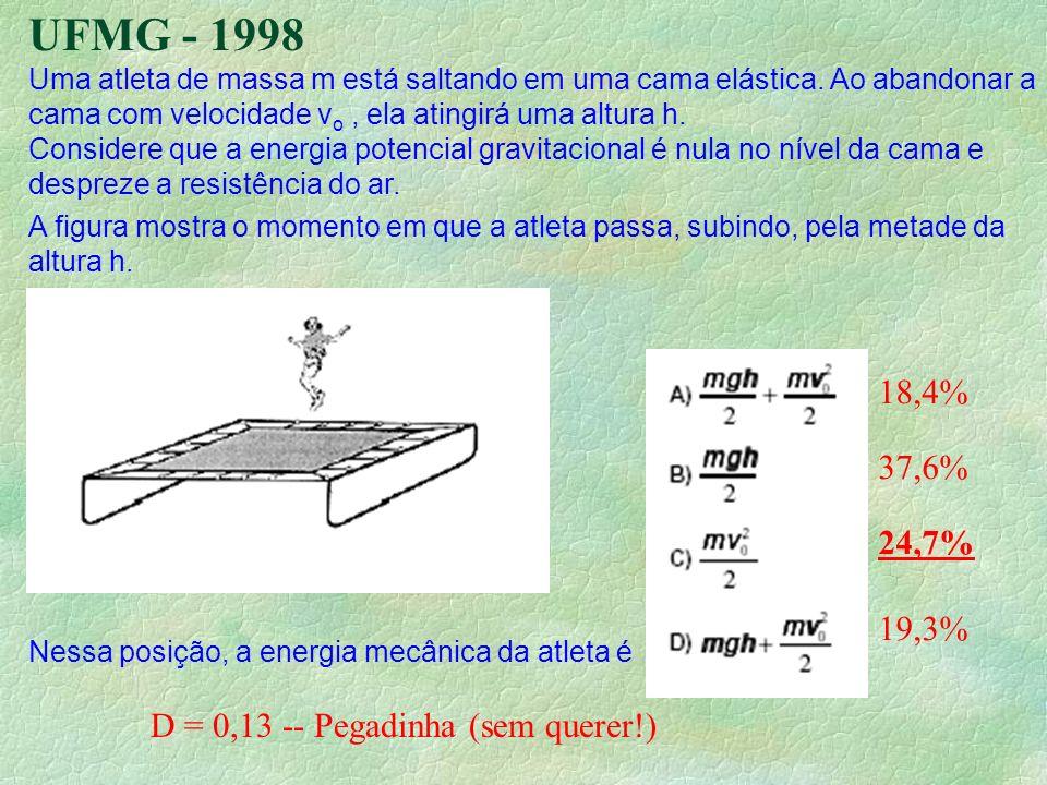 UFMG - 1998 Uma atleta de massa m está saltando em uma cama elástica. Ao abandonar a cama com velocidade v o, ela atingirá uma altura h. Considere que