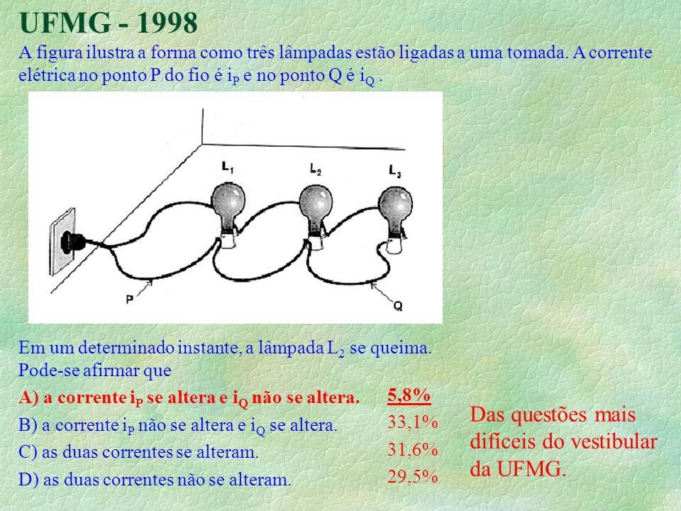 UFMG - 1998 A figura ilustra a forma como três lâmpadas estão ligadas a uma tomada. A corrente elétrica no ponto P do fio é i P e no ponto Q é i Q. Em