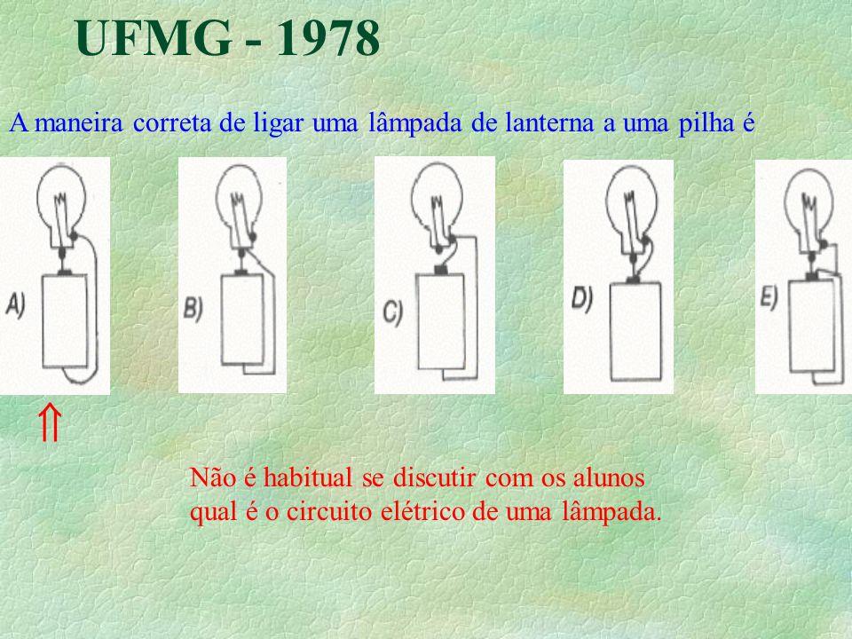 UFMG - 1978 A maneira correta de ligar uma lâmpada de lanterna a uma pilha é Não é habitual se discutir com os alunos qual é o circuito elétrico de um