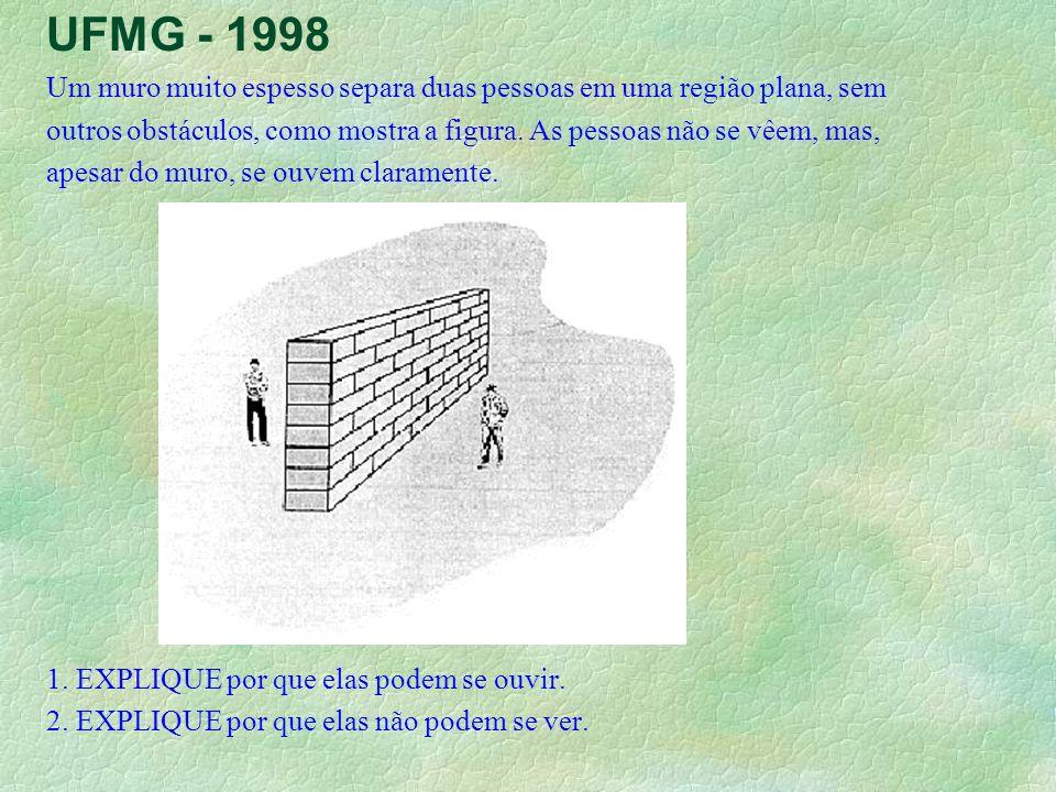 UFMG - 1998 Um muro muito espesso separa duas pessoas em uma região plana, sem outros obstáculos, como mostra a figura. As pessoas não se vêem, mas, a