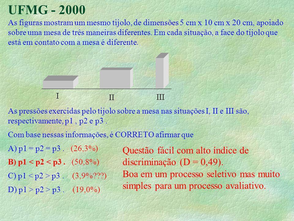 UFSC - 2006 Em relação ao conceito de trabalho, é CORRETO afirmar que: 01.