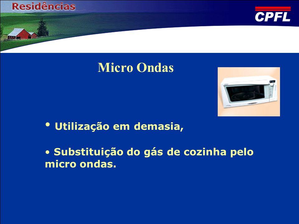 Micro Ondas Utilização em demasia, Substituição do gás de cozinha pelo micro ondas.
