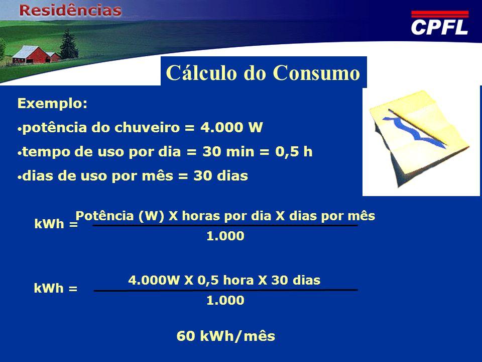 Potência (W) X horas por dia X dias por mês 4.000W X 0,5 hora X 30 dias 1.000 60 kWh/mês kWh = 1.000 Exemplo: potência do chuveiro = 4.000 W tempo de