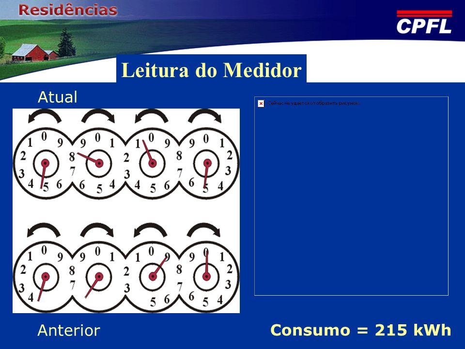 Consumo = 215 kWh Atual Anterior Leitura do Medidor