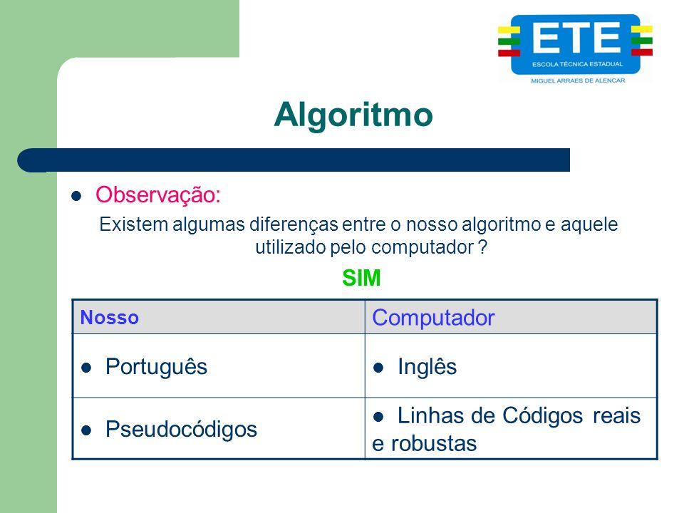 Algoritmo Observação: Existem algumas diferenças entre o nosso algoritmo e aquele utilizado pelo computador ? SIM Nosso Computador Português Inglês Ps
