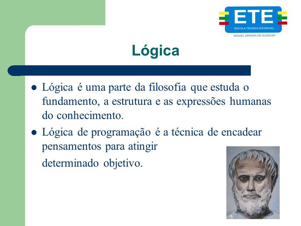 Lógica Lógica é uma parte da filosofia que estuda o fundamento, a estrutura e as expressões humanas do conhecimento. Lógica de programação é a técnica