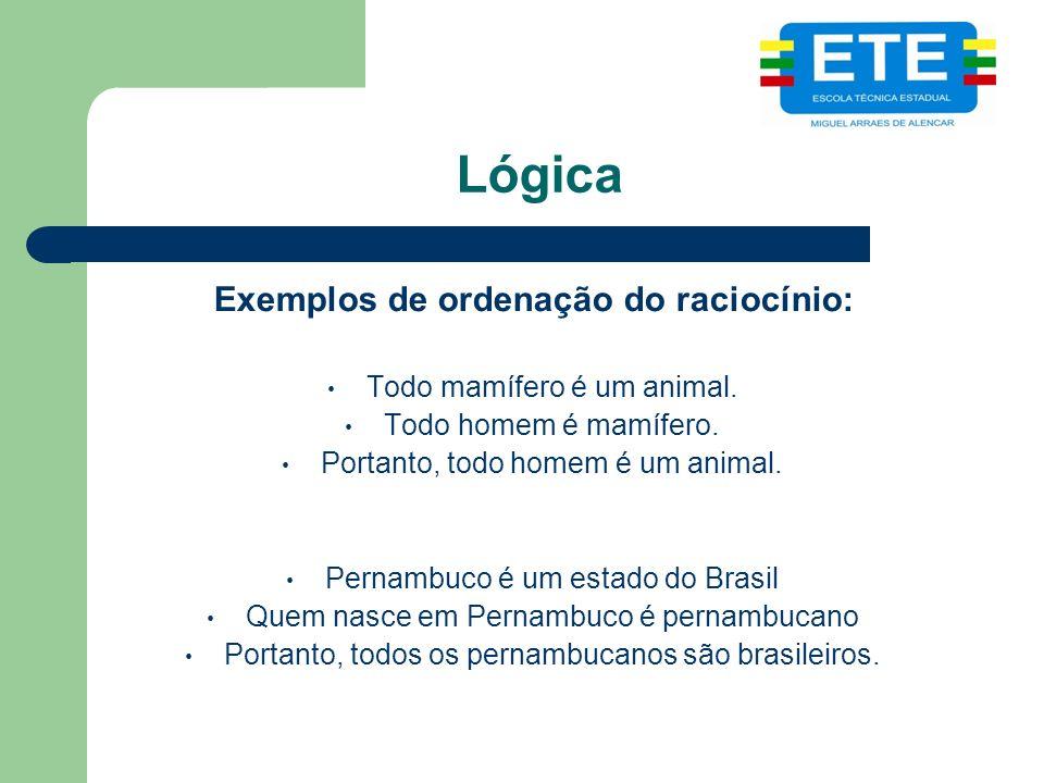 Lógica Exemplos de ordenação do raciocínio: Todo mamífero é um animal. Todo homem é mamífero. Portanto, todo homem é um animal. Pernambuco é um estado