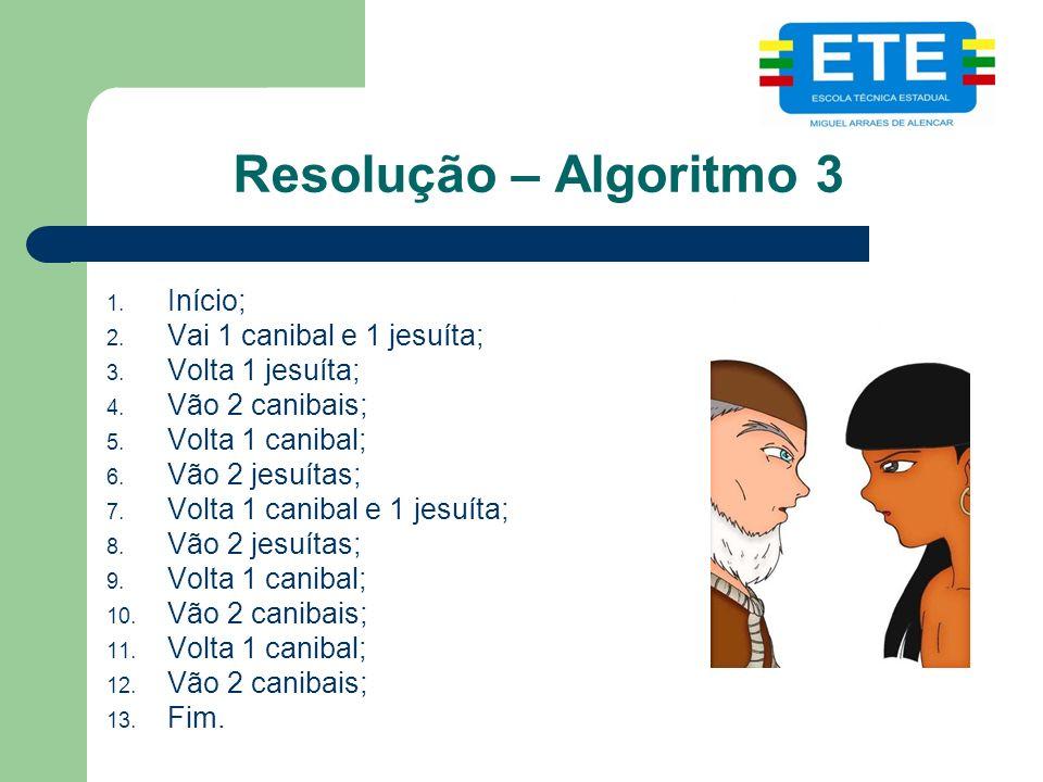 Resolução – Algoritmo 3 1. Início; 2. Vai 1 canibal e 1 jesuíta; 3. Volta 1 jesuíta; 4. Vão 2 canibais; 5. Volta 1 canibal; 6. Vão 2 jesuítas; 7. Volt