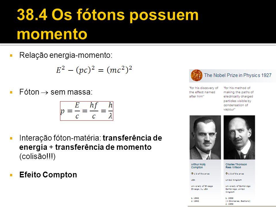 Relação energia-momento: Fóton sem massa: Interação fóton-matéria: transferência de energia + transferência de momento (colisão!!!) Efeito Compton