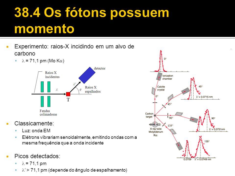 Experimento: raios-X incidindo em um alvo de carbono = 71,1 pm (Mo K ) Classicamente: Luz: onda EM Elétrons vibrariam senoidalmente, emitindo ondas com a mesma frequência que a onda incidente Picos detectados: = 71,1 pm > 71,1 pm (depende do ângulo de espalhamento)