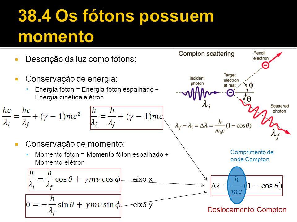 Descrição da luz como fótons: Conservação de energia: Energia fóton = Energia fóton espalhado + Energia cinética elétron Conservação de momento: Momento fóton = Momento fóton espalhado + Momento elétron eixo x eixo y Deslocamento Compton Comprimento de onda Compton