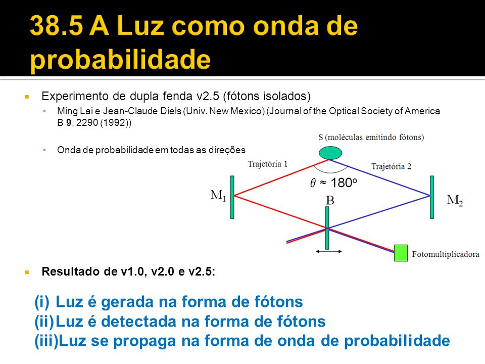 Experimento de dupla fenda v2.5 (fótons isolados) Ming Lai e Jean-Claude Diels (Univ. New Mexico) (Journal of the Optical Society of America B 9, 2290