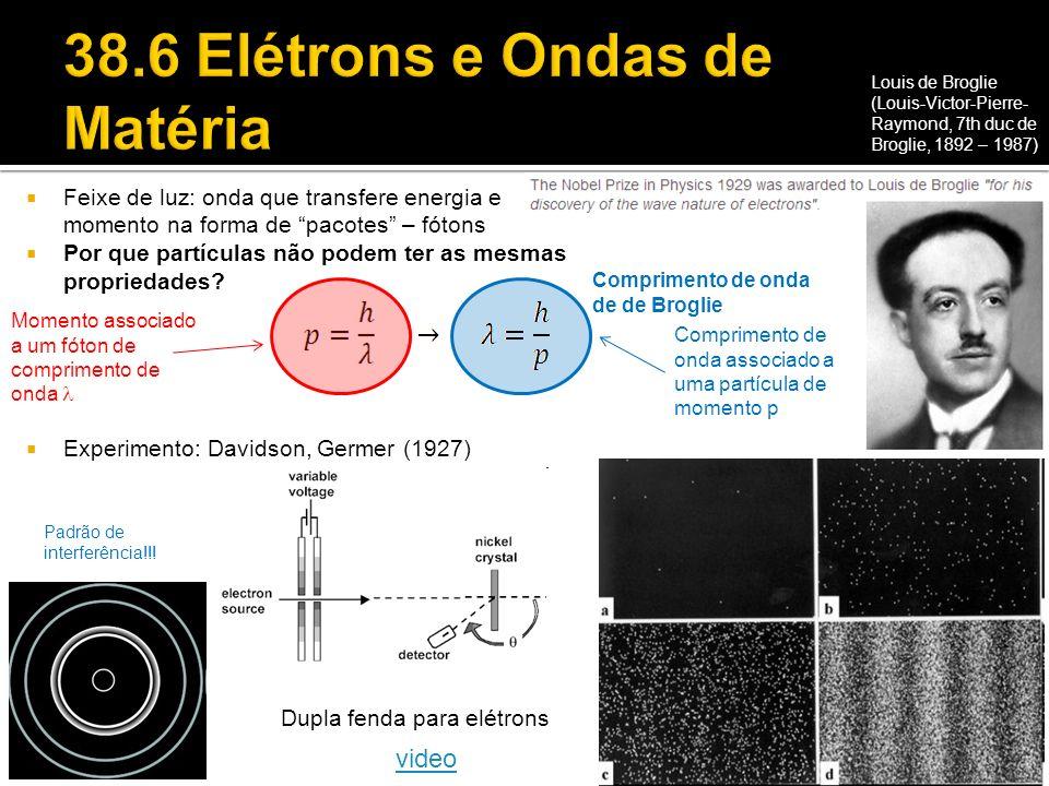Feixe de luz: onda que transfere energia e momento na forma de pacotes – fótons Por que partículas não podem ter as mesmas propriedades? Experimento: