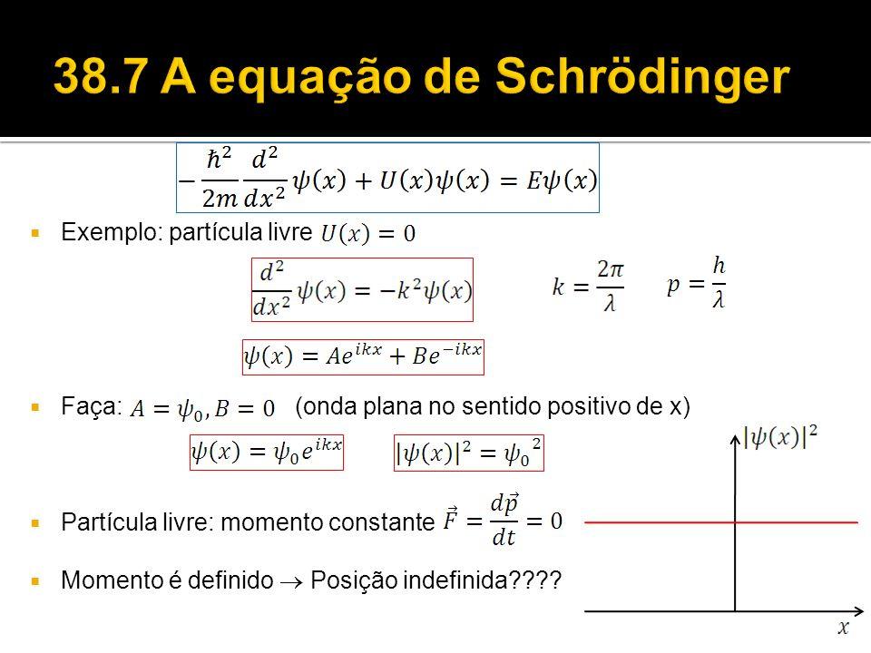Exemplo: partícula livre Faça: (onda plana no sentido positivo de x) Partícula livre: momento constante Momento é definido Posição indefinida????