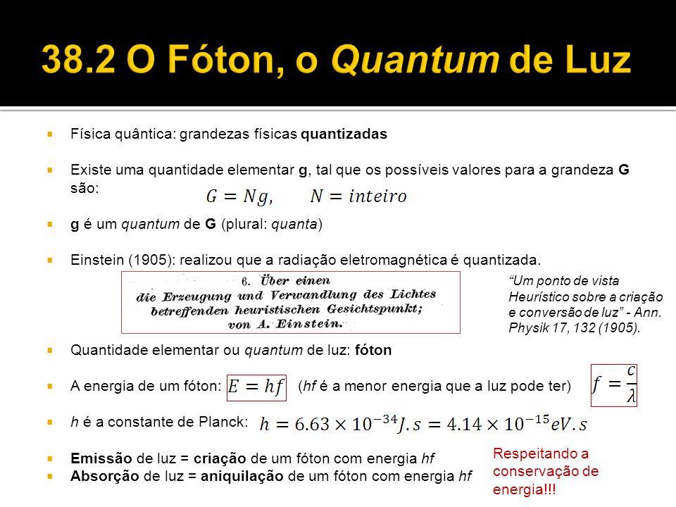 Física quântica: grandezas físicas quantizadas Existe uma quantidade elementar g, tal que os possíveis valores para a grandeza G são: g é um quantum de G (plural: quanta) Einstein (1905): realizou que a radiação eletromagnética é quantizada.