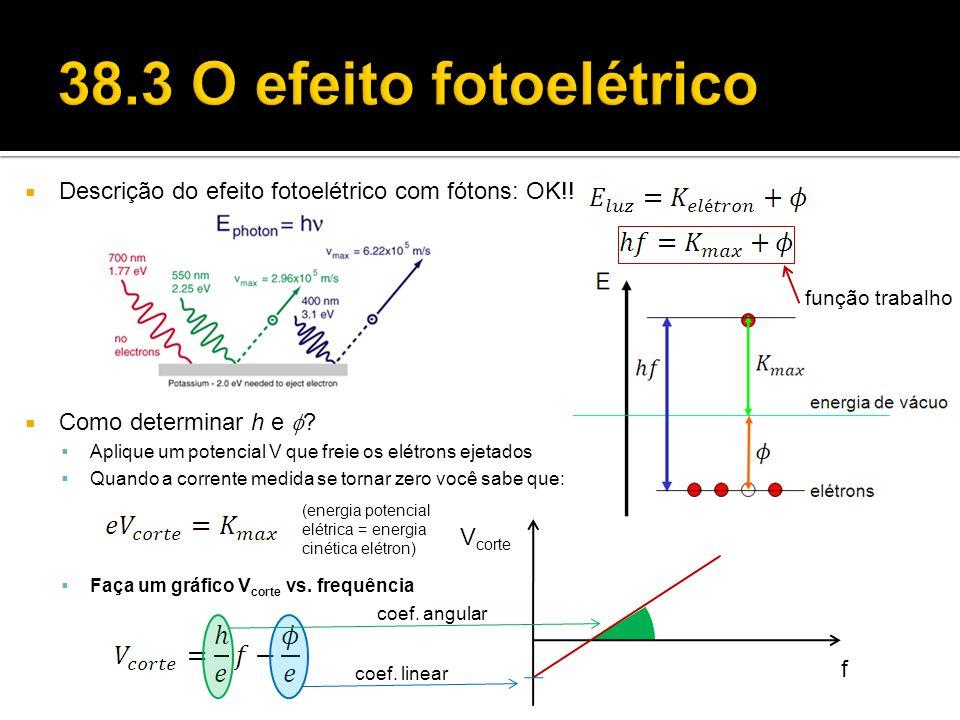 Descrição do efeito fotoelétrico com fótons: OK!! Como determinar h e ? Aplique um potencial V que freie os elétrons ejetados Quando a corrente medida