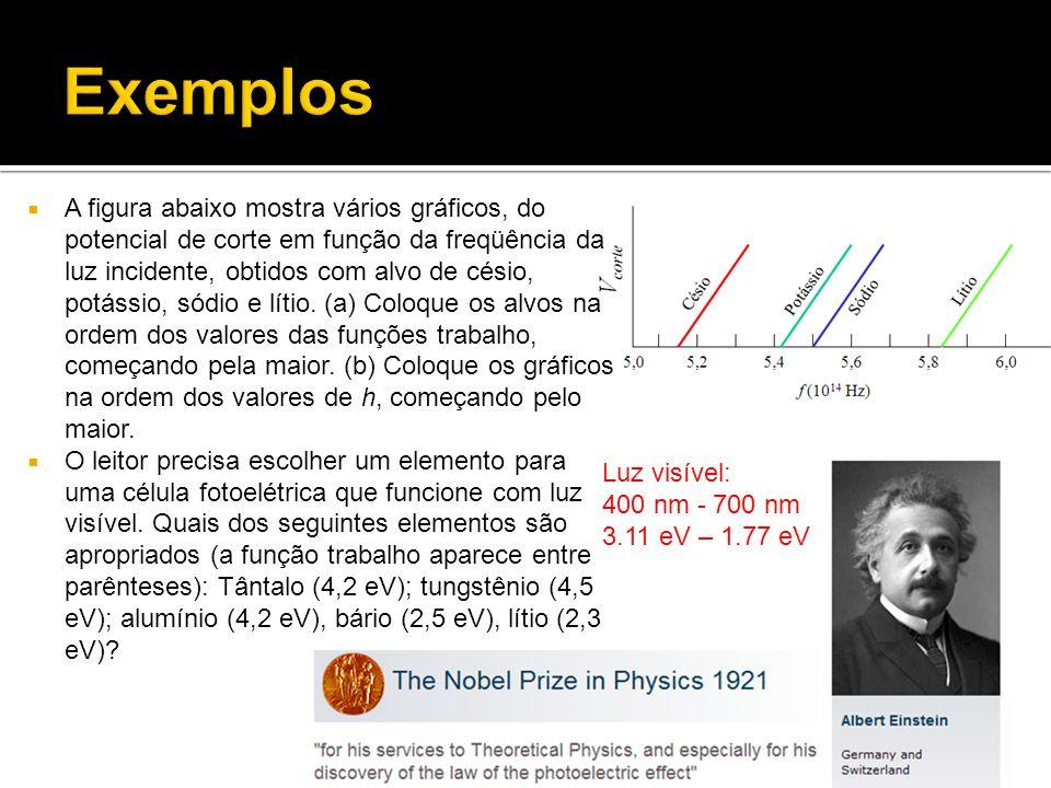 Fotoemissão de raios-X Efeito fotoelétrico: E B : energia de ligação h : energia do fóton E K : energia cinética do fotoelétron 0 : função trabalho Estados ocupados!