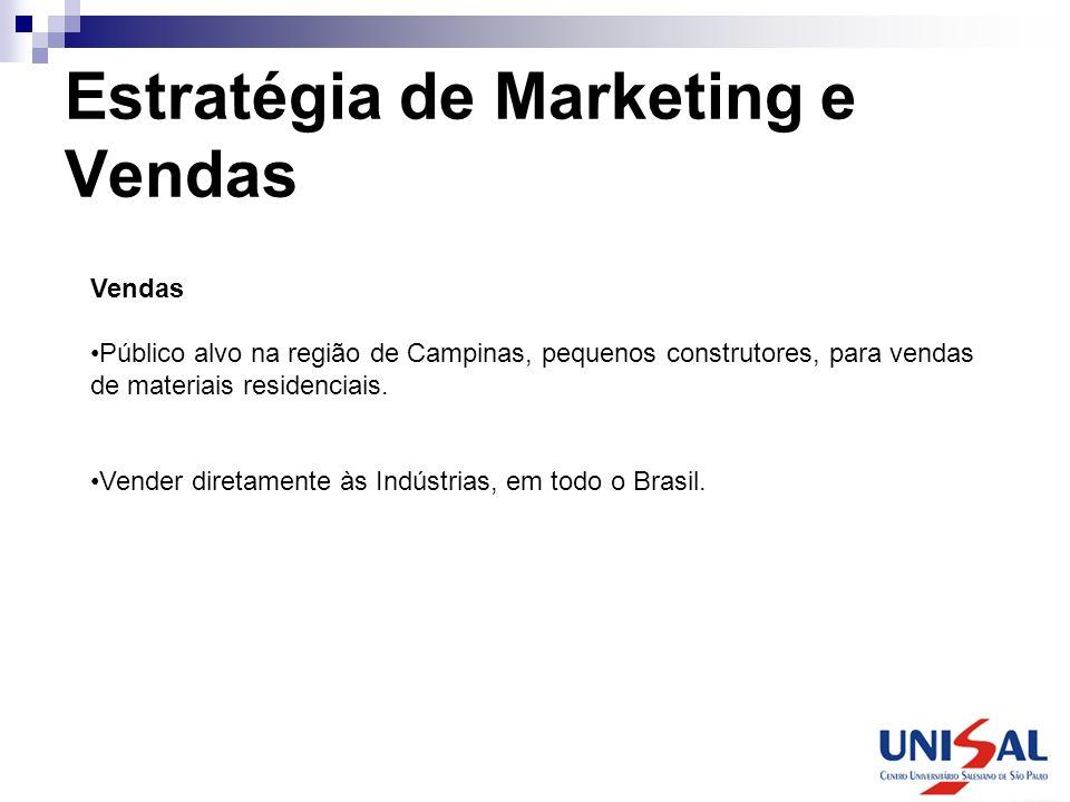 Estratégia de Marketing e Vendas Vendas Público alvo na região de Campinas, pequenos construtores, para vendas de materiais residenciais. Vender diret