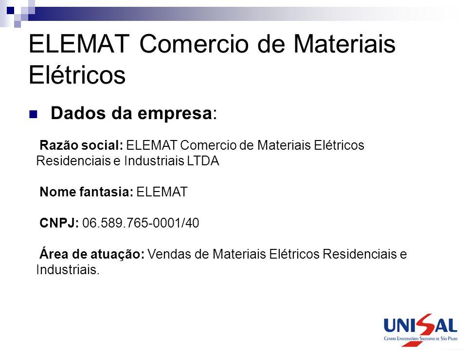 ELEMAT Comercio de Materiais Elétricos Dados da empresa: Razão social: ELEMAT Comercio de Materiais Elétricos Residenciais e Industriais LTDA Nome fan