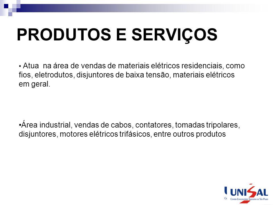 PRODUTOS E SERVIÇOS Atua na área de vendas de materiais elétricos residenciais, como fios, eletrodutos, disjuntores de baixa tensão, materiais elétric
