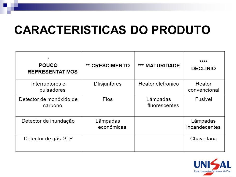 MERCADO CONSUMIDOR O mercado consumidor é o conjunto de todos os clientes / compradores da empresa.