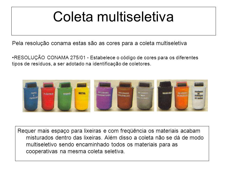 Coleta multiseletiva Requer mais espaço para lixeiras e com freqüência os materiais acabam misturados dentro das lixeiras. Além disso a coleta não se