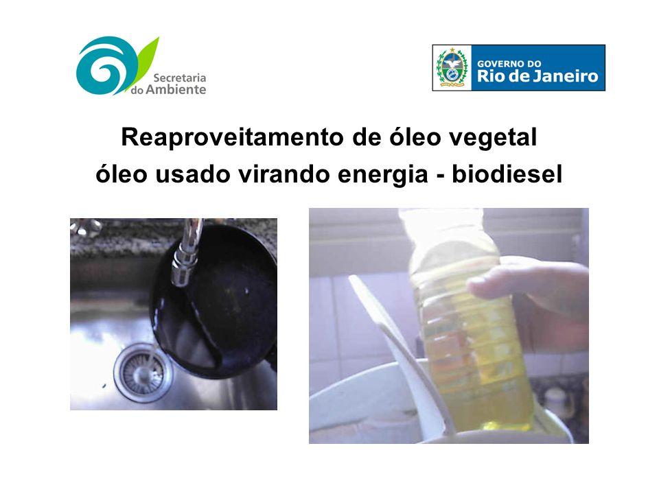 Reaproveitamento de óleo vegetal óleo usado virando energia - biodiesel