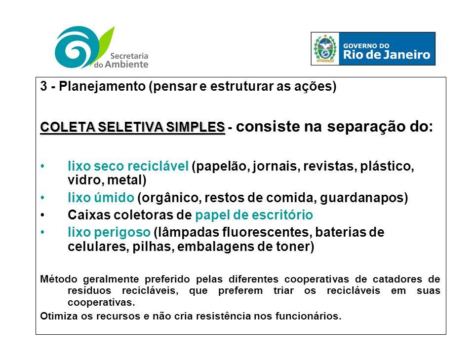 3 - Planejamento (pensar e estruturar as ações) COLETA SELETIVA SIMPLES COLETA SELETIVA SIMPLES - consiste na separação do: lixo seco reciclável (papelão, jornais, revistas, plástico, vidro, metal) lixo úmido (orgânico, restos de comida, guardanapos) Caixas coletoras de papel de escritório lixo perigoso (lâmpadas fluorescentes, baterias de celulares, pilhas, embalagens de toner) Método geralmente preferido pelas diferentes cooperativas de catadores de resíduos recicláveis, que preferem triar os recicláveis em suas cooperativas.