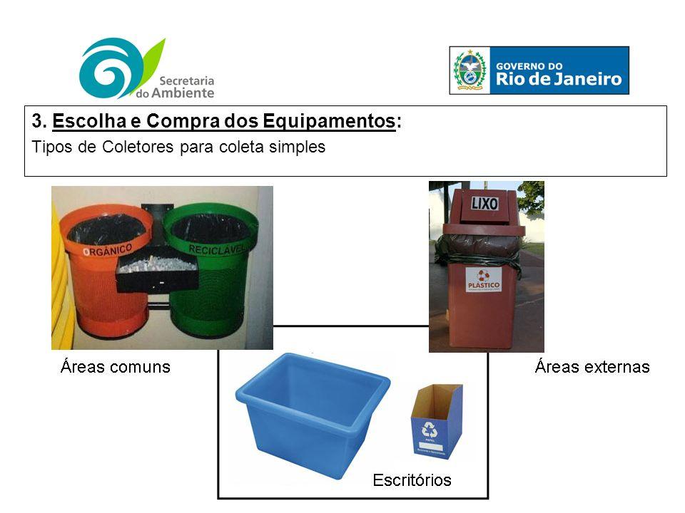3. Escolha e Compra dos Equipamentos: Tipos de Coletores para coleta simples