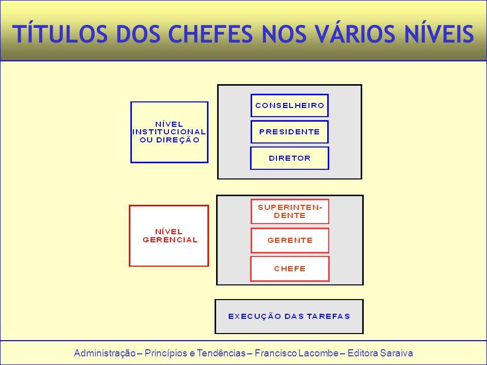 Administração – Princípios e Tendências – Francisco Lacombe – Editora Saraiva TÍTULOS DOS CHEFES NOS VÁRIOS NÍVEIS