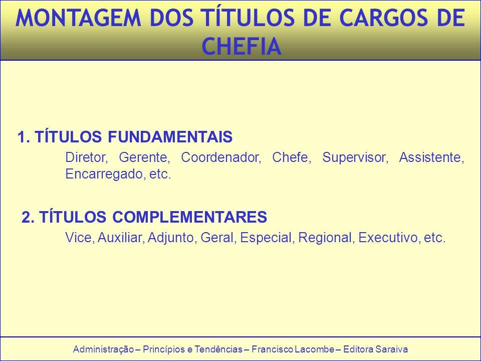 Administração – Princípios e Tendências – Francisco Lacombe – Editora Saraiva MONTAGEM DOS TÍTULOS DE CARGOS DE CHEFIA 1. TÍTULOS FUNDAMENTAIS Diretor