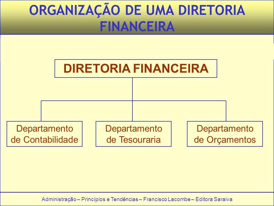 Administração – Princípios e Tendências – Francisco Lacombe – Editora Saraiva ORGANIZAÇÃO DE UMA DIRETORIA FINANCEIRA DIRETORIA FINANCEIRA Departament