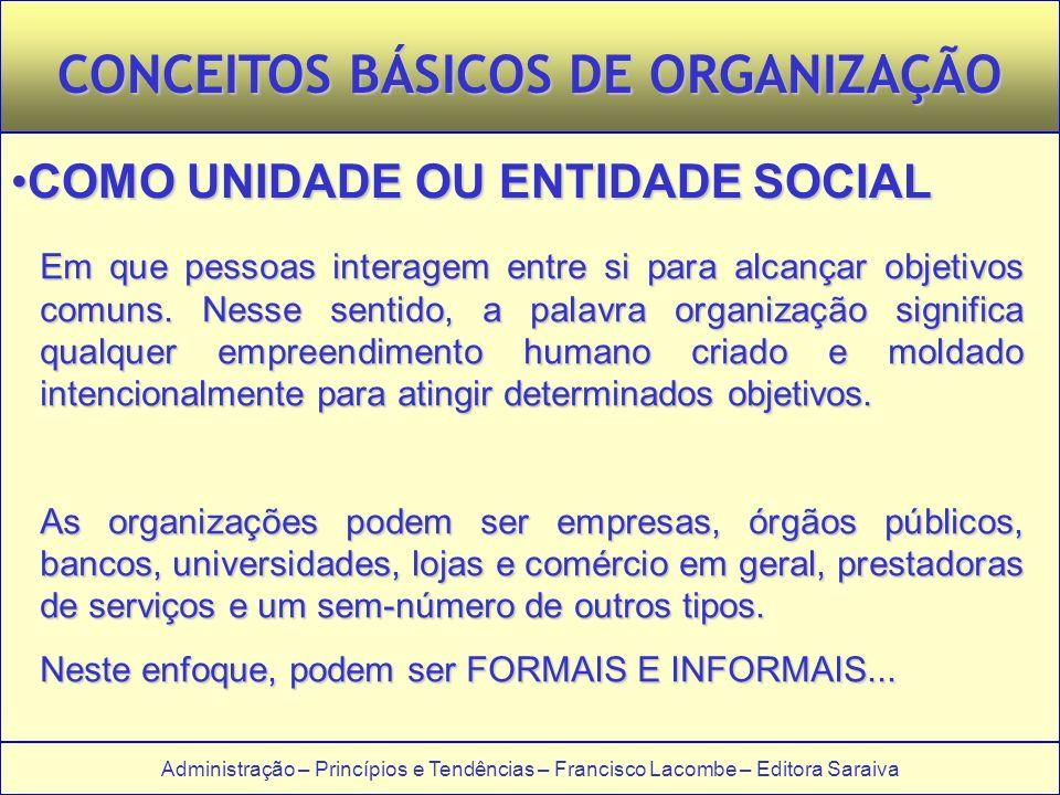 Administração – Princípios e Tendências – Francisco Lacombe – Editora Saraiva CONCEITOS BÁSICOS DE ORGANIZAÇÃO COMO UNIDADE OU ENTIDADE SOCIALCOMO UNIDADE OU ENTIDADE SOCIAL Em que pessoas interagem entre si para alcançar objetivos comuns.