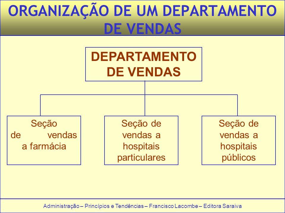 Administração – Princípios e Tendências – Francisco Lacombe – Editora Saraiva ORGANIZAÇÃO DE UM DEPARTAMENTO DE VENDAS DEPARTAMENTO DE VENDAS Seção de