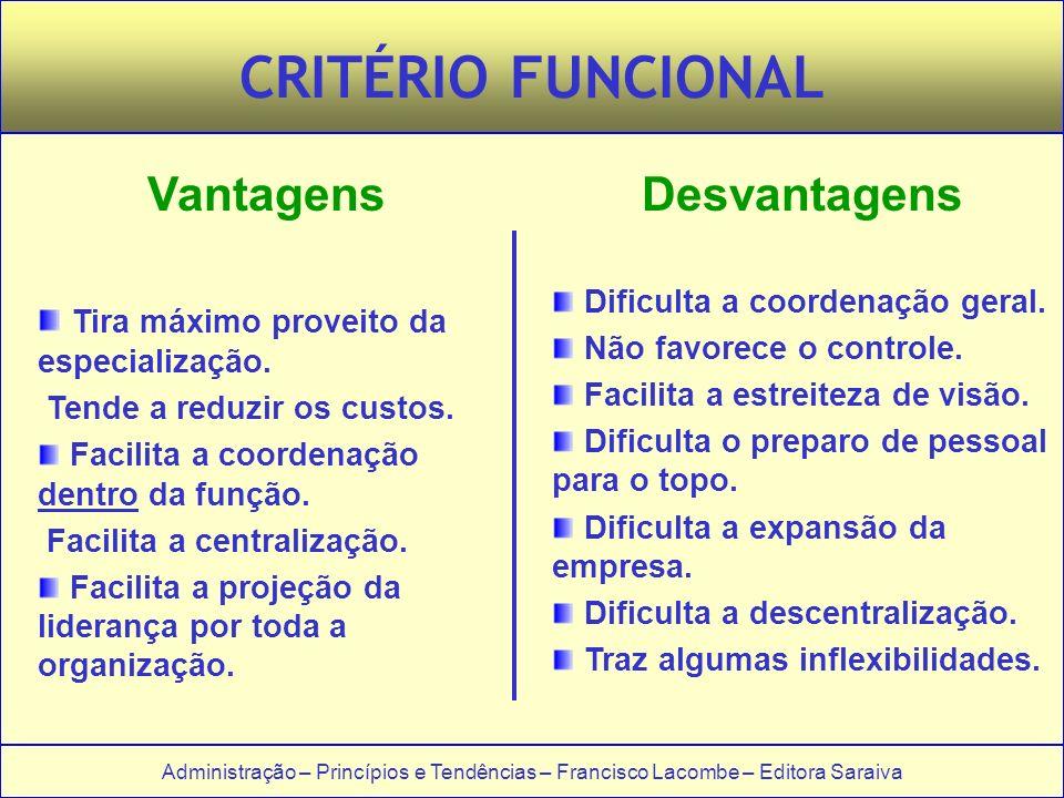 Administração – Princípios e Tendências – Francisco Lacombe – Editora Saraiva CRITÉRIO FUNCIONAL VantagensDesvantagens Tira máximo proveito da especialização.