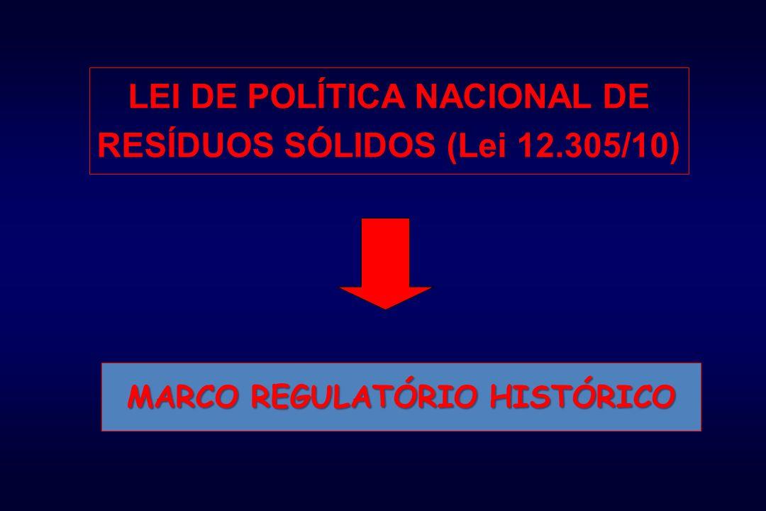LEI DE POLÍTICA NACIONAL DE RESÍDUOS SÓLIDOS (Lei 12.305/10) MARCO REGULATÓRIO HISTÓRICO