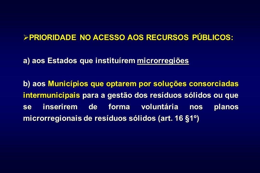PRIORIDADE NO ACESSO AOS RECURSOS PÚBLICOS: PRIORIDADE NO ACESSO AOS RECURSOS PÚBLICOS: a) aos Estados que instituírem microrregiões b) aos Municípios que optarem por soluções consorciadas intermunicipais para a gestão dos resíduos sólidos ou que se inserirem de forma voluntária nos planos microrregionais de resíduos sólidos (art.