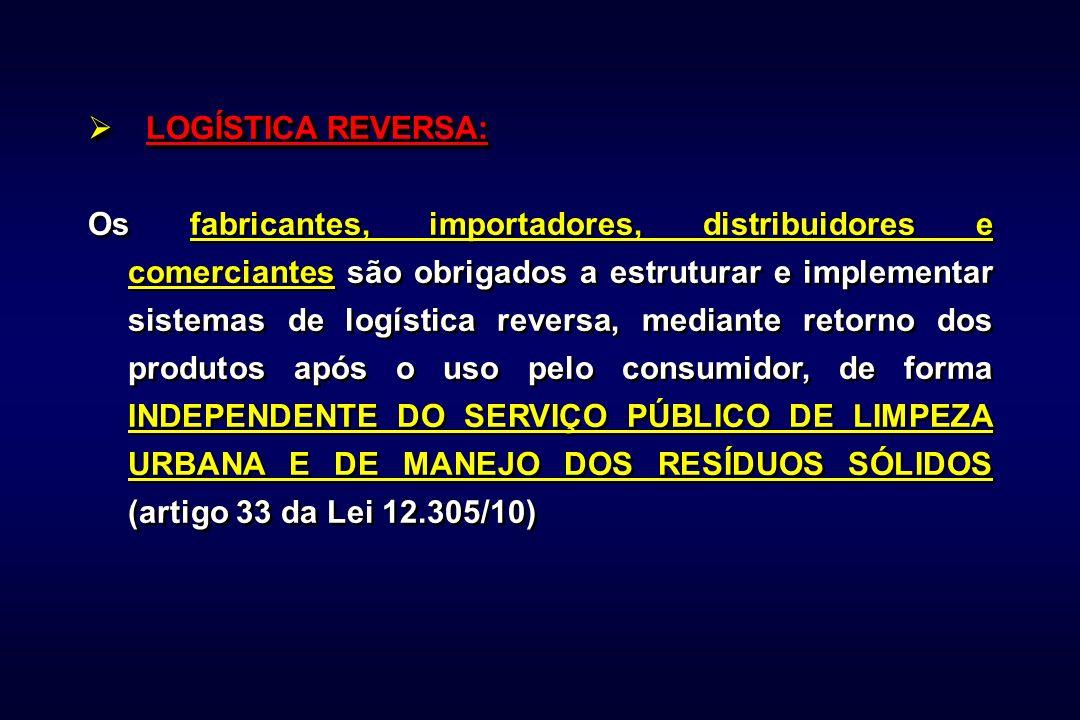 LOGÍSTICA REVERSA: LOGÍSTICA REVERSA: Os fabricantes, importadores, distribuidores e comerciantes são obrigados a estruturar e implementar sistemas de logística reversa, mediante retorno dos produtos após o uso pelo consumidor, de forma INDEPENDENTE DO SERVIÇO PÚBLICO DE LIMPEZA URBANA E DE MANEJO DOS RESÍDUOS SÓLIDOS (artigo 33 da Lei 12.305/10) LOGÍSTICA REVERSA: LOGÍSTICA REVERSA: Os fabricantes, importadores, distribuidores e comerciantes são obrigados a estruturar e implementar sistemas de logística reversa, mediante retorno dos produtos após o uso pelo consumidor, de forma INDEPENDENTE DO SERVIÇO PÚBLICO DE LIMPEZA URBANA E DE MANEJO DOS RESÍDUOS SÓLIDOS (artigo 33 da Lei 12.305/10)