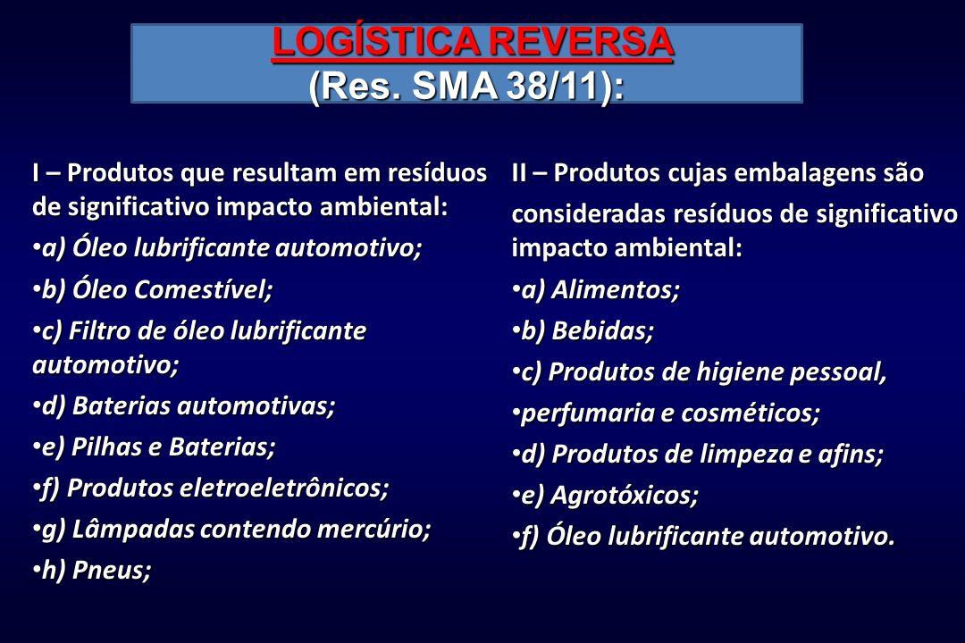 LOGÍSTICA REVERSA LOGÍSTICA REVERSA (Res.