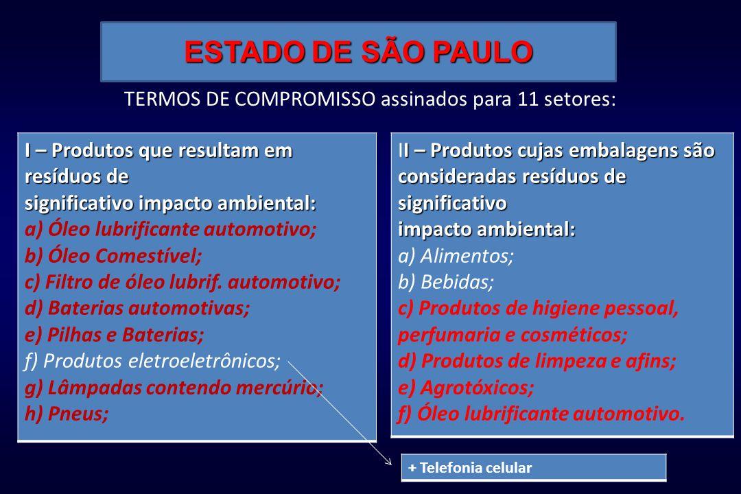 ESTADO DE SÃO PAULO TERMOS DE COMPROMISSO assinados para 11 setores: I – Produtos que resultam em resíduos de significativo impacto ambiental: a) Óleo lubrificante automotivo; b) Óleo Comestível; c) Filtro de óleo lubrif.