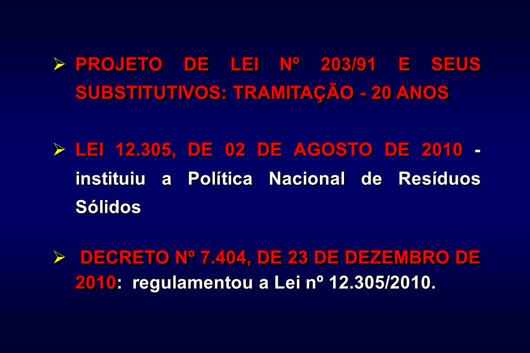 PROJETO DE LEI Nº 203/91 E SEUS SUBSTITUTIVOS: TRAMITAÇÃO - 20 ANOS PROJETO DE LEI Nº 203/91 E SEUS SUBSTITUTIVOS: TRAMITAÇÃO - 20 ANOS LEI 12.305, DE 02 DE AGOSTO DE 2010 - instituiu a Política Nacional de Resíduos Sólidos DECRETO Nº 7.404, DE 23 DE DEZEMBRO DE 2010: DECRETO Nº 7.404, DE 23 DE DEZEMBRO DE 2010: regulamentou a Lei nº 12.305/2010.