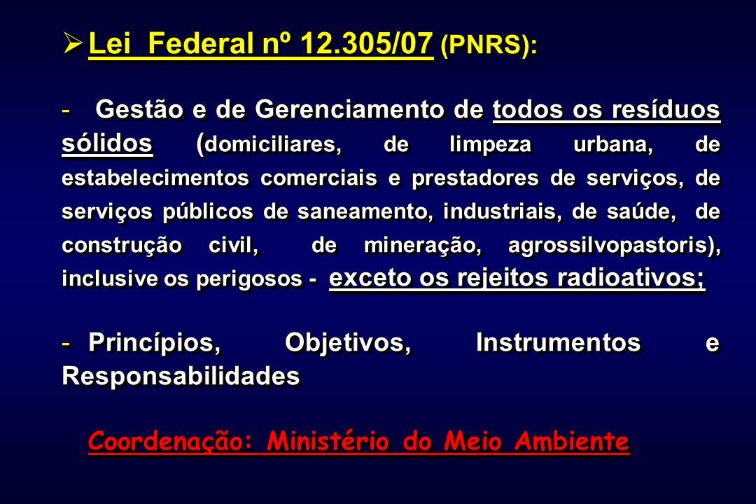 Lei Federal nº 12.305/07 (PNRS): Lei Federal nº 12.305/07 (PNRS): - Gestão e de Gerenciamento de todos os resíduos sólidos ( domiciliares, de limpeza urbana, de estabelecimentos comerciais e prestadores de serviços, de serviços públicos de saneamento, industriais, de saúde, de construção civil, de mineração, agrossilvopastoris), inclusive os perigosos - exceto os rejeitos radioativos; -Princípios, Objetivos, Instrumentos e Responsabilidades Coordenação: Ministério do Meio Ambiente Lei Federal nº 12.305/07 (PNRS): Lei Federal nº 12.305/07 (PNRS): - Gestão e de Gerenciamento de todos os resíduos sólidos ( domiciliares, de limpeza urbana, de estabelecimentos comerciais e prestadores de serviços, de serviços públicos de saneamento, industriais, de saúde, de construção civil, de mineração, agrossilvopastoris), inclusive os perigosos - exceto os rejeitos radioativos; -Princípios, Objetivos, Instrumentos e Responsabilidades Coordenação: Ministério do Meio Ambiente