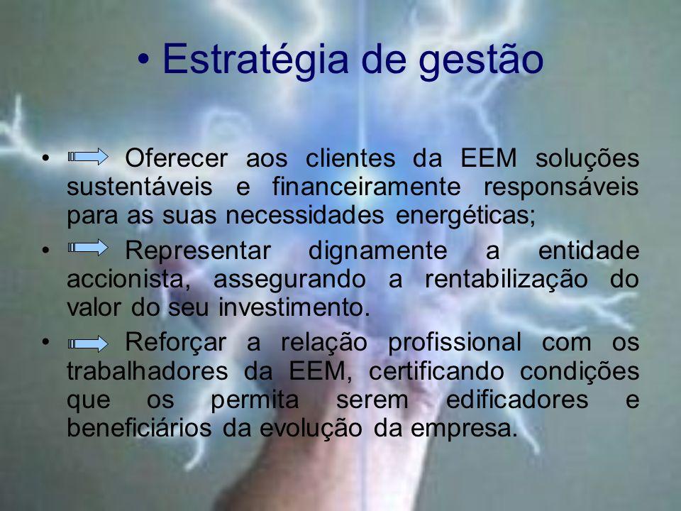 Estratégia de gestão Oferecer aos clientes da EEM soluções sustentáveis e financeiramente responsáveis para as suas necessidades energéticas; Represen