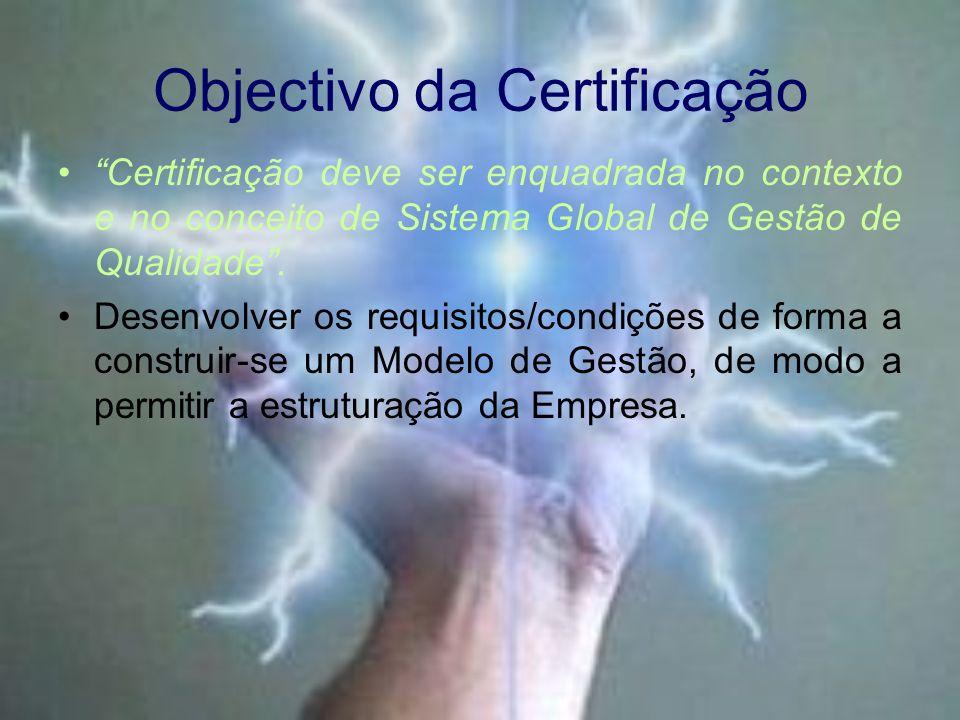 Objectivo da Certificação Certificação deve ser enquadrada no contexto e no conceito de Sistema Global de Gestão de Qualidade. Desenvolver os requisit