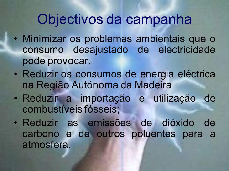 Minimizar os problemas ambientais que o consumo desajustado de electricidade pode provocar. Reduzir os consumos de energia eléctrica na Região Autónom