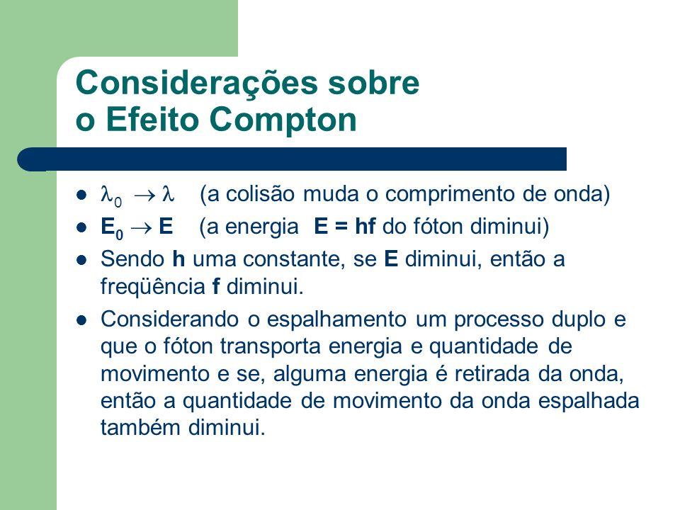 Considerações sobre o Efeito Compton 0 (a colisão muda o comprimento de onda) E 0 E (a energia E = hf do fóton diminui) Sendo h uma constante, se E diminui, então a freqüência f diminui.